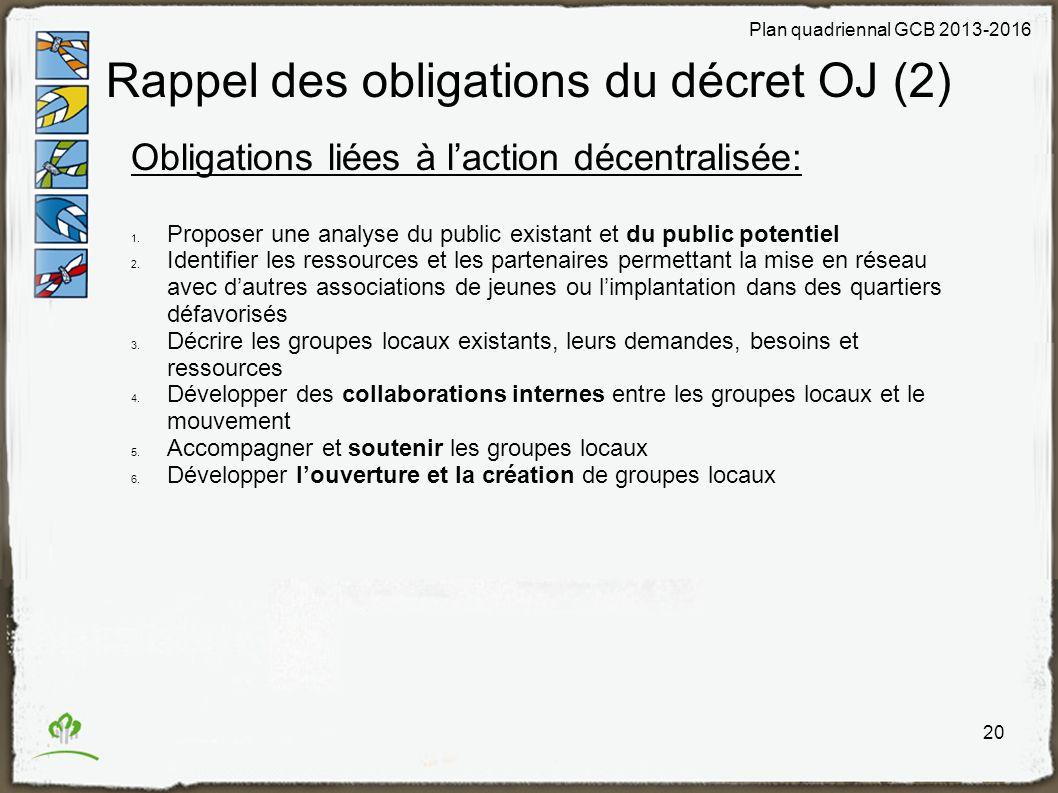 Obligations liées à laction décentralisée: 1.