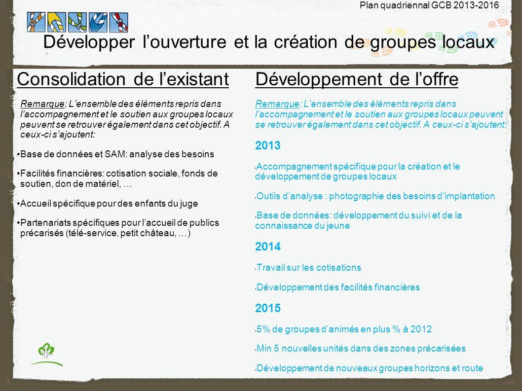 Développer louverture et la création de groupes locaux Consolidation de lexistant Remarque: Lensemble des éléments repris dans laccompagnement et le soutien aux groupes locaux peuvent se retrouver également dans cet objectif.