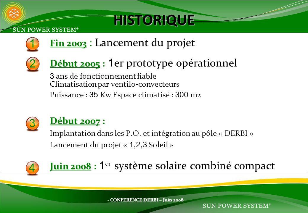 - CONFERENCE DERBI – Juin 2008 HISTORIQUE Fin 2003 : Lancement du projet Début 2005 : 1 er prototype opérationnel 3 ans de fonctionnement fiable Clima