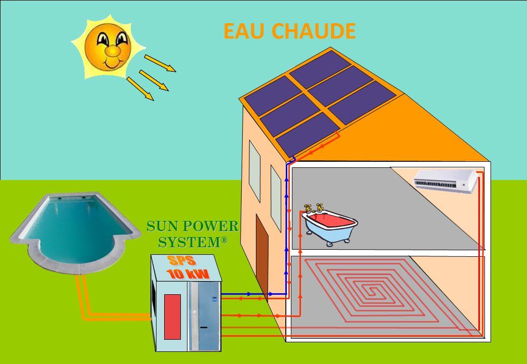 - CONFERENCE DERBI – Juin 2008 SUN POWER SYSTEM ® EAU CHAUDE