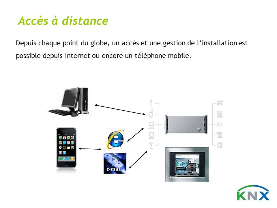 Depuis chaque point du globe, un accès et une gestion de linstallation est possible depuis Internet ou encore un téléphone mobile. Accès à distance
