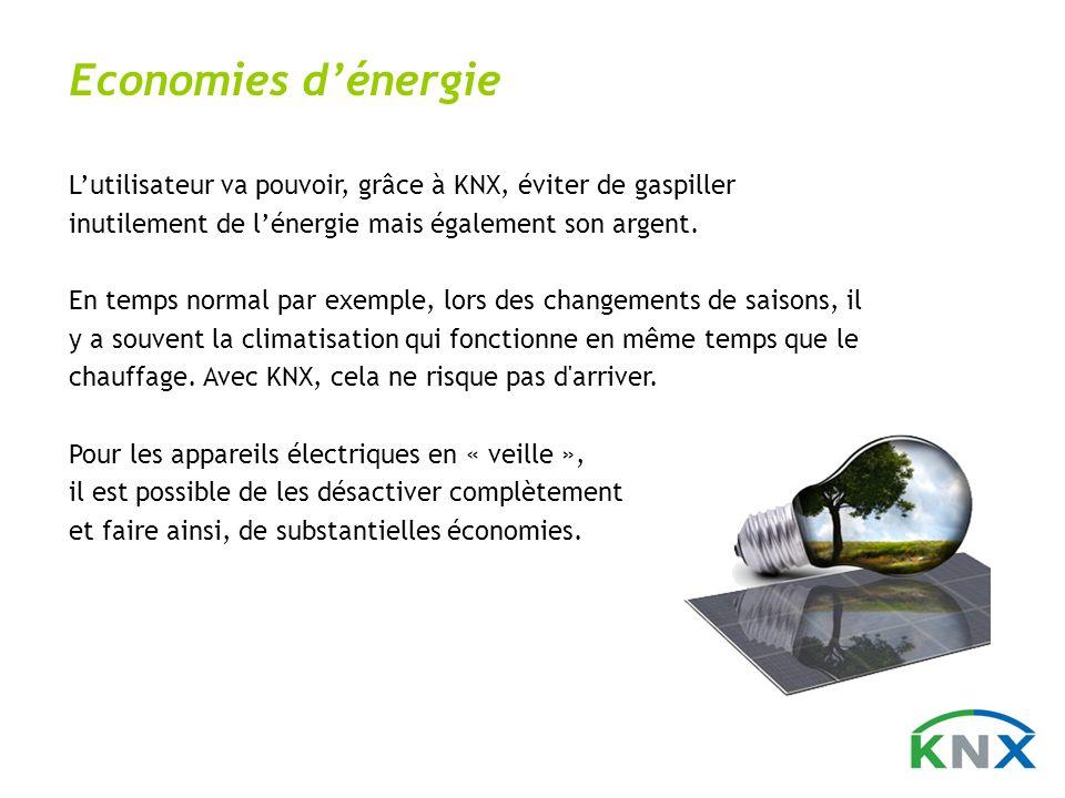 Economies dénergie Lutilisateur va pouvoir, grâce à KNX, éviter de gaspiller inutilement de lénergie mais également son argent. En temps normal par ex