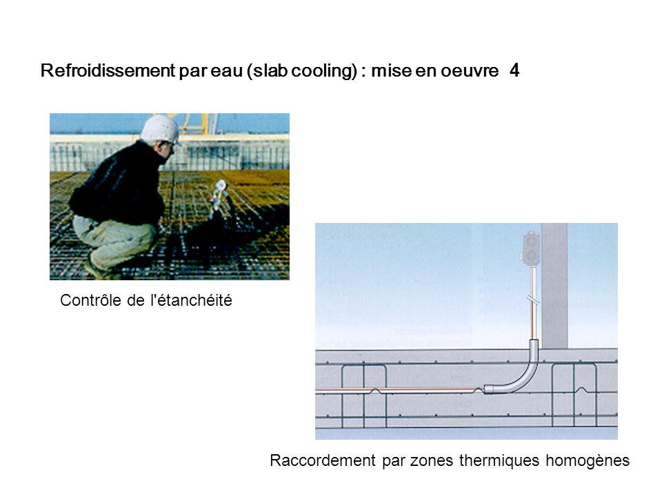 Refroidissement par eau (slab cooling) : mise en oeuvre 4 Contrôle de l'étanchéité Raccordement par zones thermiques homogènes