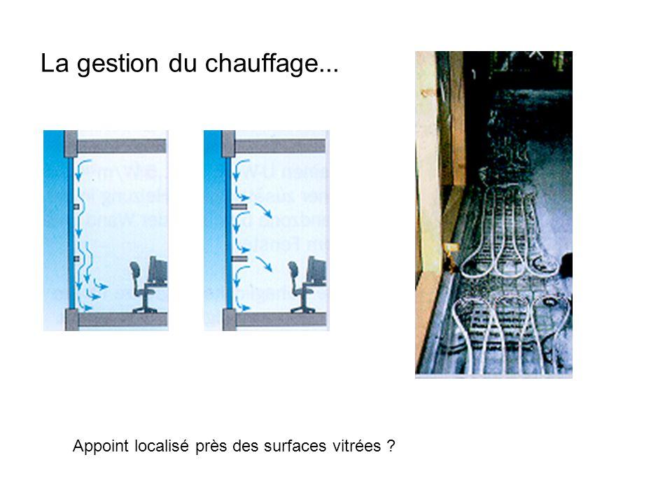 La gestion du chauffage... Appoint localisé près des surfaces vitrées ?