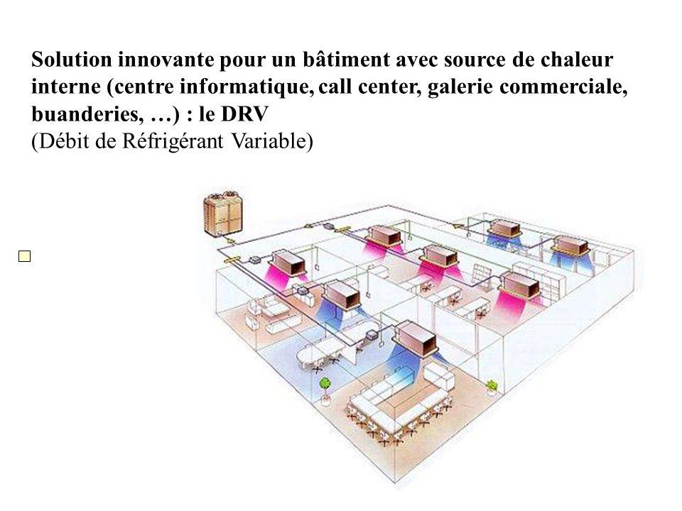 Solution innovante pour un bâtiment avec source de chaleur interne (centre informatique, call center, galerie commerciale, buanderies, …) : le DRV (Dé