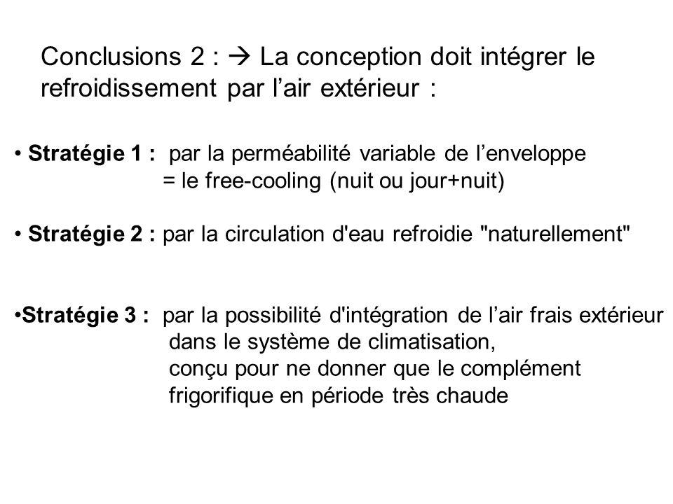 Conclusions 2 : La conception doit intégrer le refroidissement par lair extérieur : Stratégie 1 : par la perméabilité variable de lenveloppe = le free