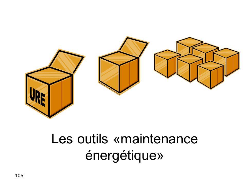 105 Les outils «maintenance énergétique»
