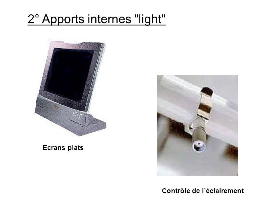Ecrans plats Contrôle de léclairement 2° Apports internes light