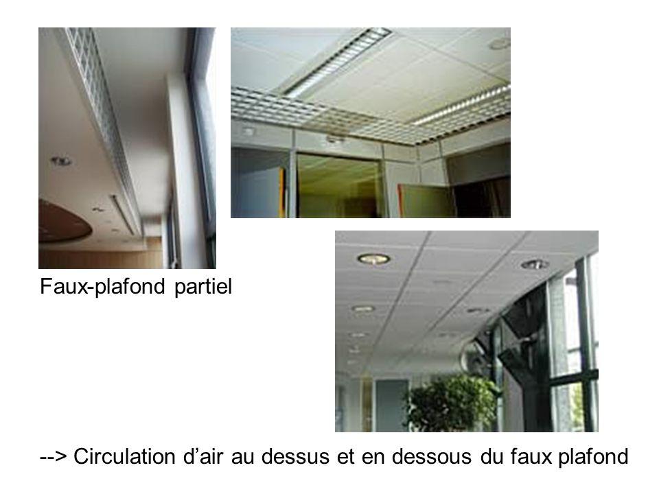 Faux-plafond partiel --> Circulation dair au dessus et en dessous du faux plafond