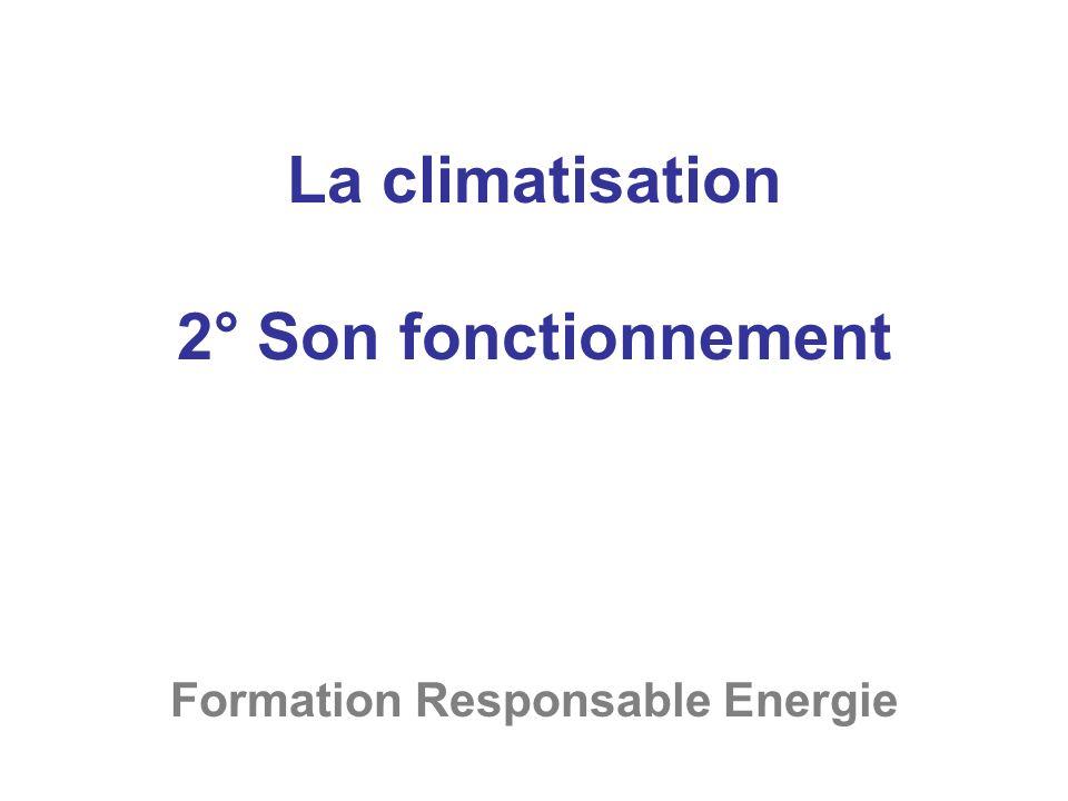 La climatisation 2° Son fonctionnement Formation Responsable Energie