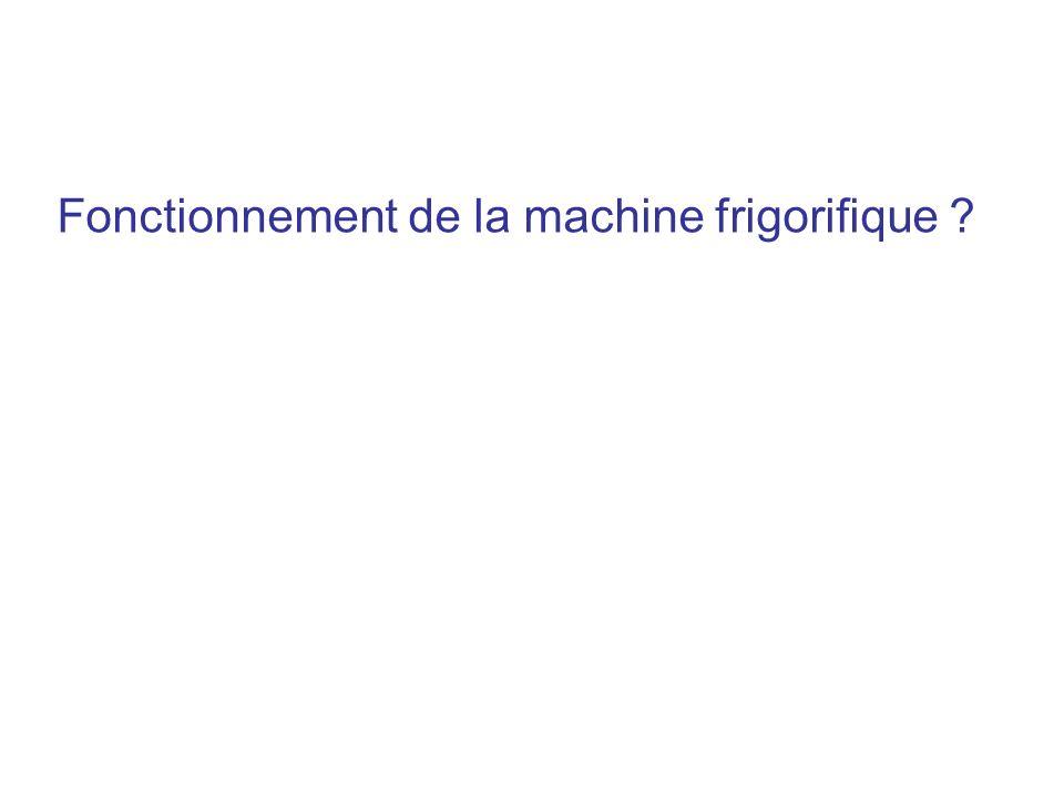Fonctionnement de la machine frigorifique ?