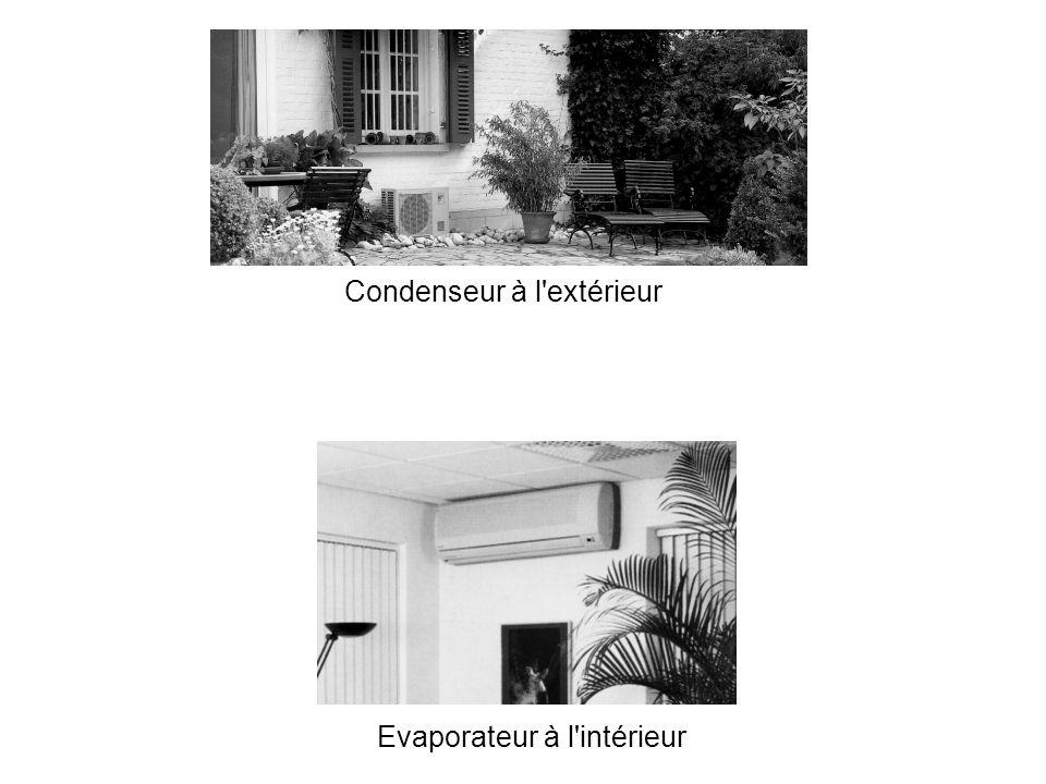 Evaporateur à l'intérieur Condenseur à l'extérieur