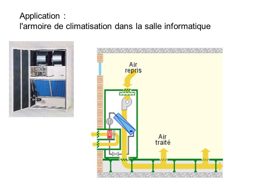 Application : l'armoire de climatisation dans la salle informatique