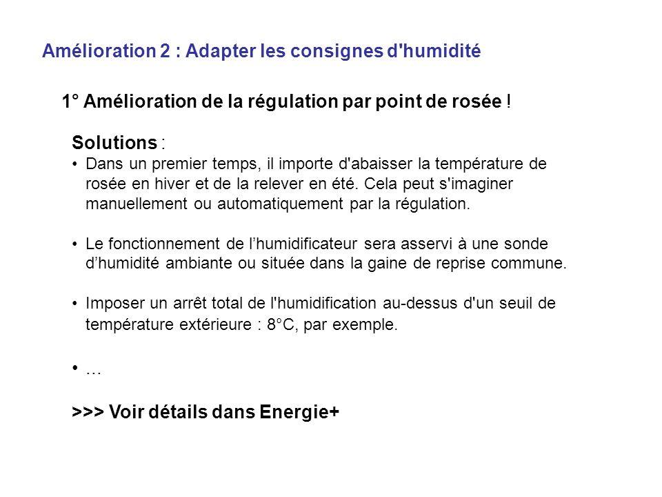 Solutions : Dans un premier temps, il importe d'abaisser la température de rosée en hiver et de la relever en été. Cela peut s'imaginer manuellement o