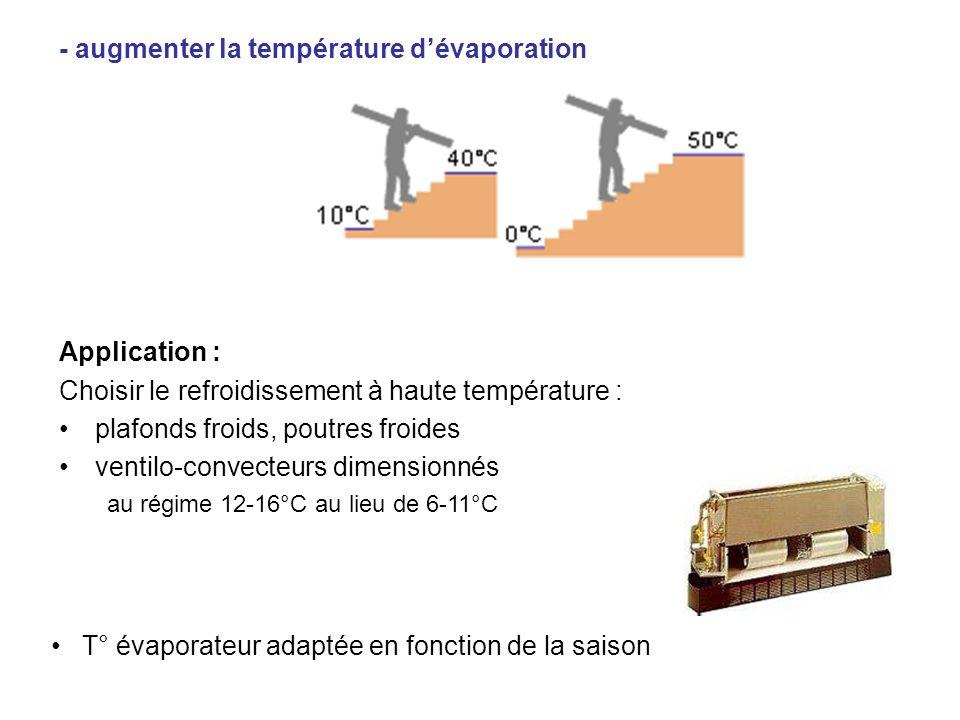 - augmenter la température dévaporation Application : Choisir le refroidissement à haute température : plafonds froids, poutres froides ventilo-convecteurs dimensionnés au régime 12-16°C au lieu de 6-11°C T° évaporateur adaptée en fonction de la saison