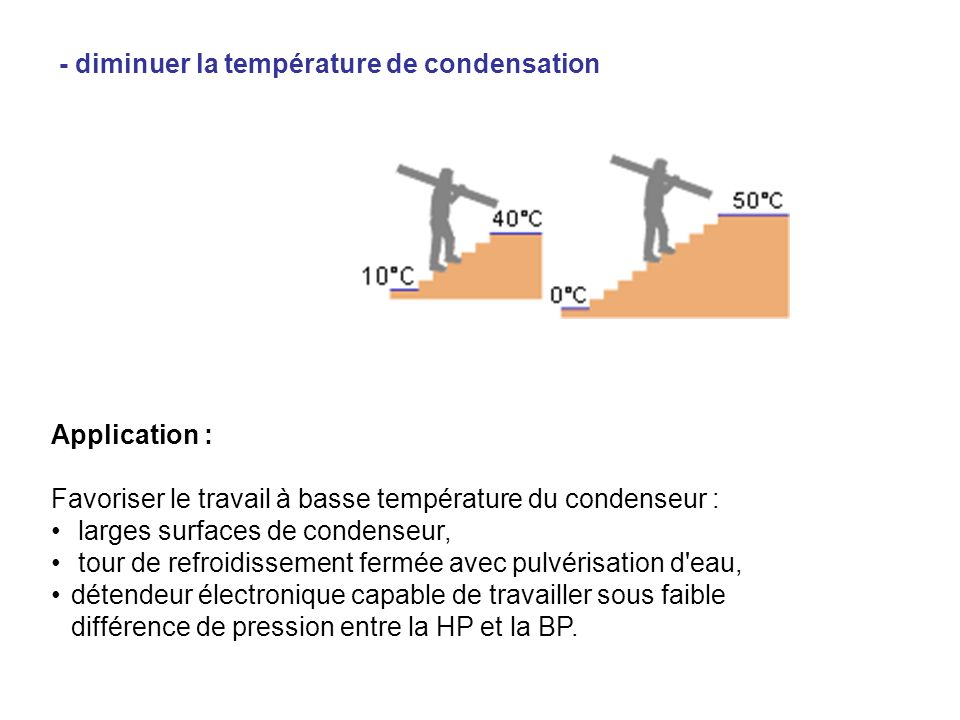 Application : Favoriser le travail à basse température du condenseur : larges surfaces de condenseur, tour de refroidissement fermée avec pulvérisation d eau, détendeur électronique capable de travailler sous faible différence de pression entre la HP et la BP.