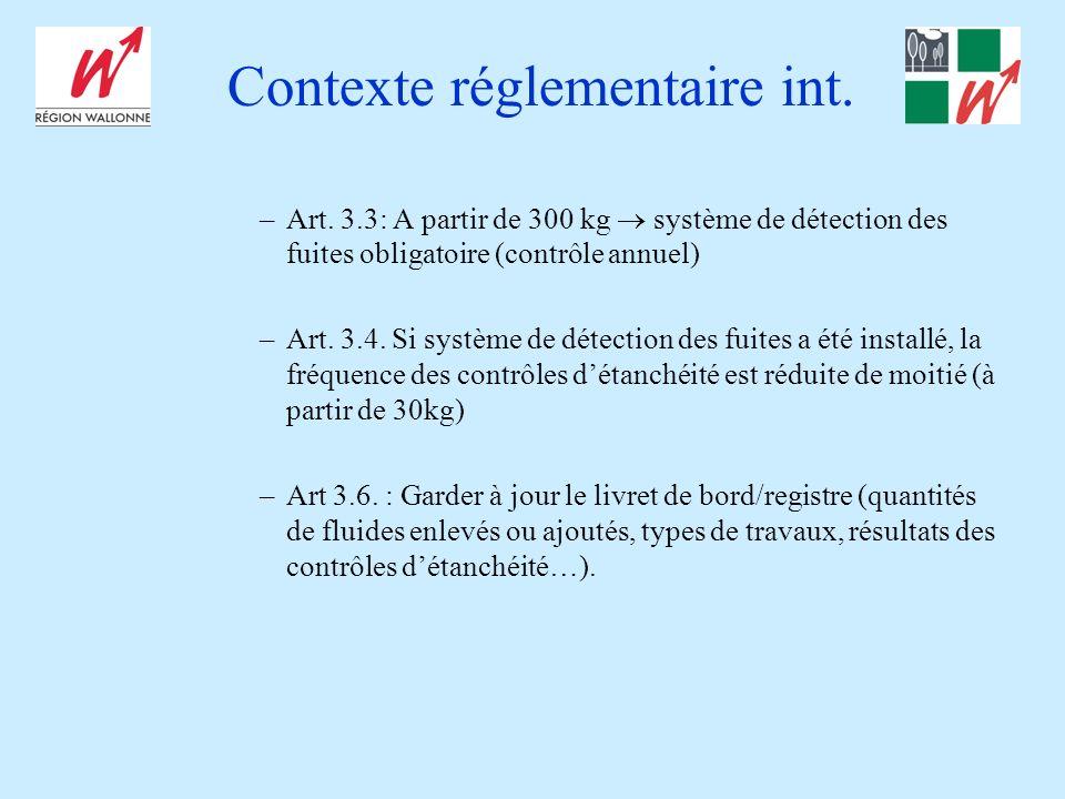 Contexte réglementaire int. –Art. 3.3: A partir de 300 kg système de détection des fuites obligatoire (contrôle annuel) –Art. 3.4. Si système de détec