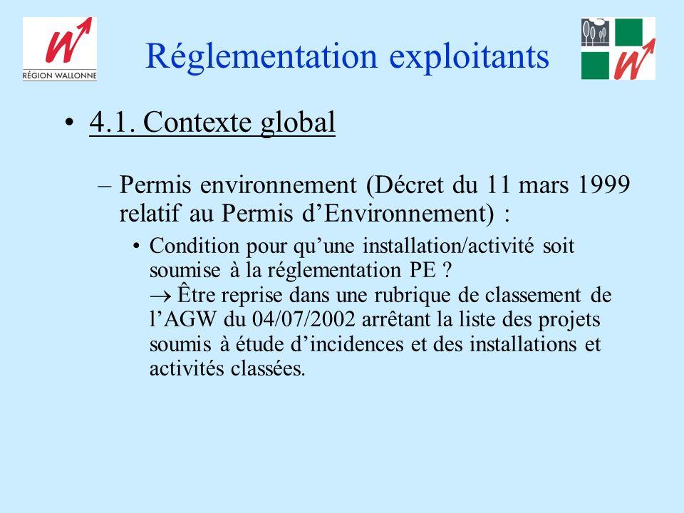 Réglementation exploitants 4.1. Contexte global –Permis environnement (Décret du 11 mars 1999 relatif au Permis dEnvironnement) : Condition pour quune