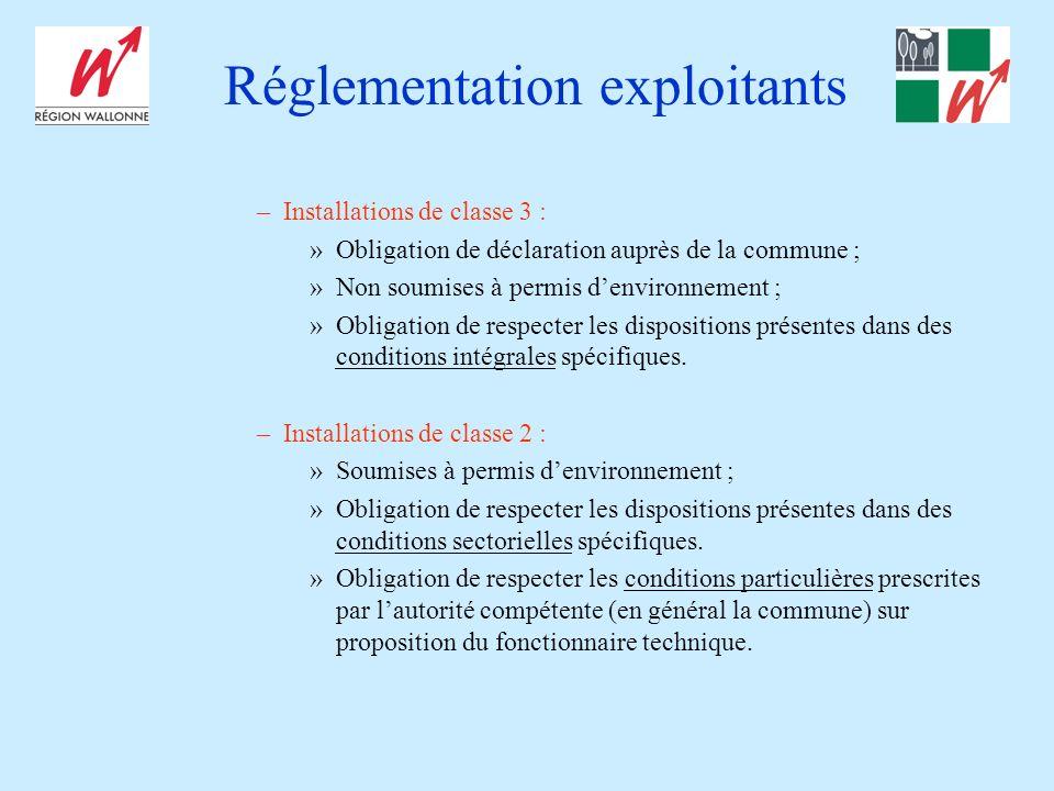 Réglementation exploitants –Installations de classe 3 : »Obligation de déclaration auprès de la commune ; »Non soumises à permis denvironnement ; »Obl