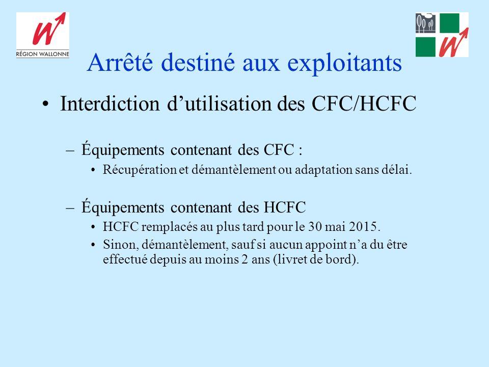 Arrêté destiné aux exploitants Interdiction dutilisation des CFC/HCFC –Équipements contenant des CFC : Récupération et démantèlement ou adaptation san