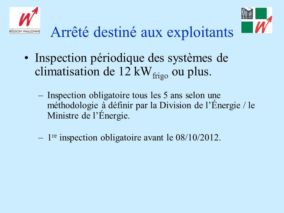 Arrêté destiné aux exploitants Inspection périodique des systèmes de climatisation de 12 kW frigo ou plus. –Inspection obligatoire tous les 5 ans selo