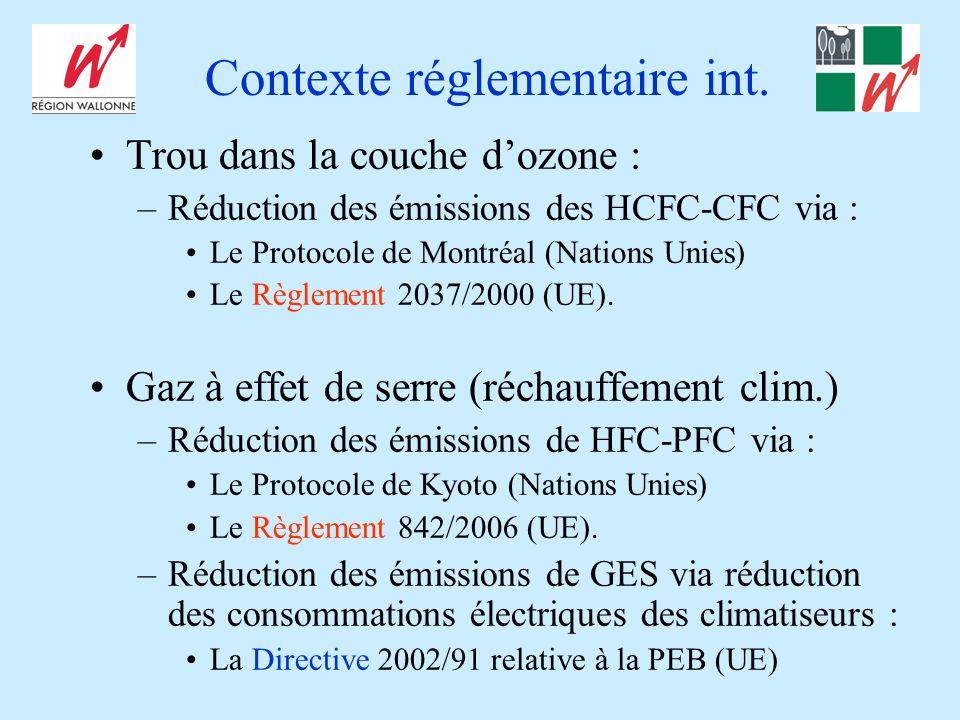 Contexte réglementaire int. Trou dans la couche dozone : –Réduction des émissions des HCFC-CFC via : Le Protocole de Montréal (Nations Unies) Le Règle