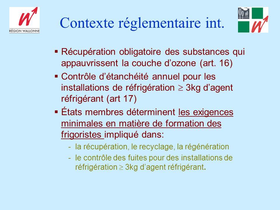 Contexte réglementaire int. Récupération obligatoire des substances qui appauvrissent la couche dozone (art. 16) Contrôle détanchéité annuel pour les