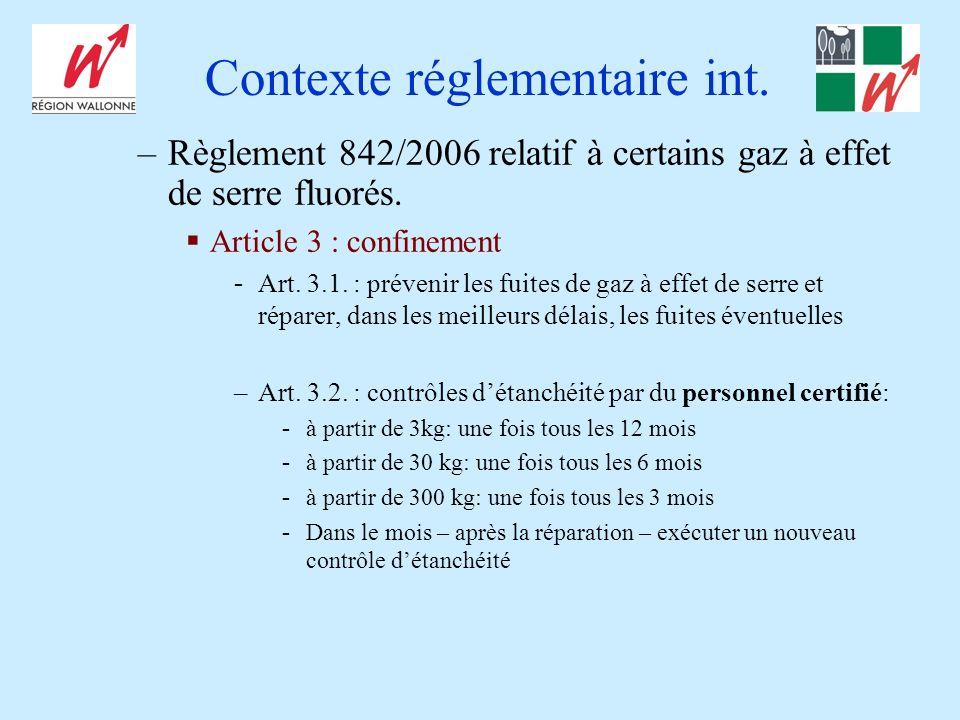 Contexte réglementaire int. –Règlement 842/2006 relatif à certains gaz à effet de serre fluorés. Article 3 : confinement - Art. 3.1. : prévenir les fu