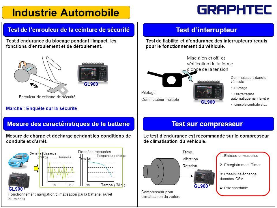 Industrie Automobile Test de lenrouleur de la ceinture de sécurité Test dendurance du blocage pendant limpact, les fonctions denroulement et de déroul