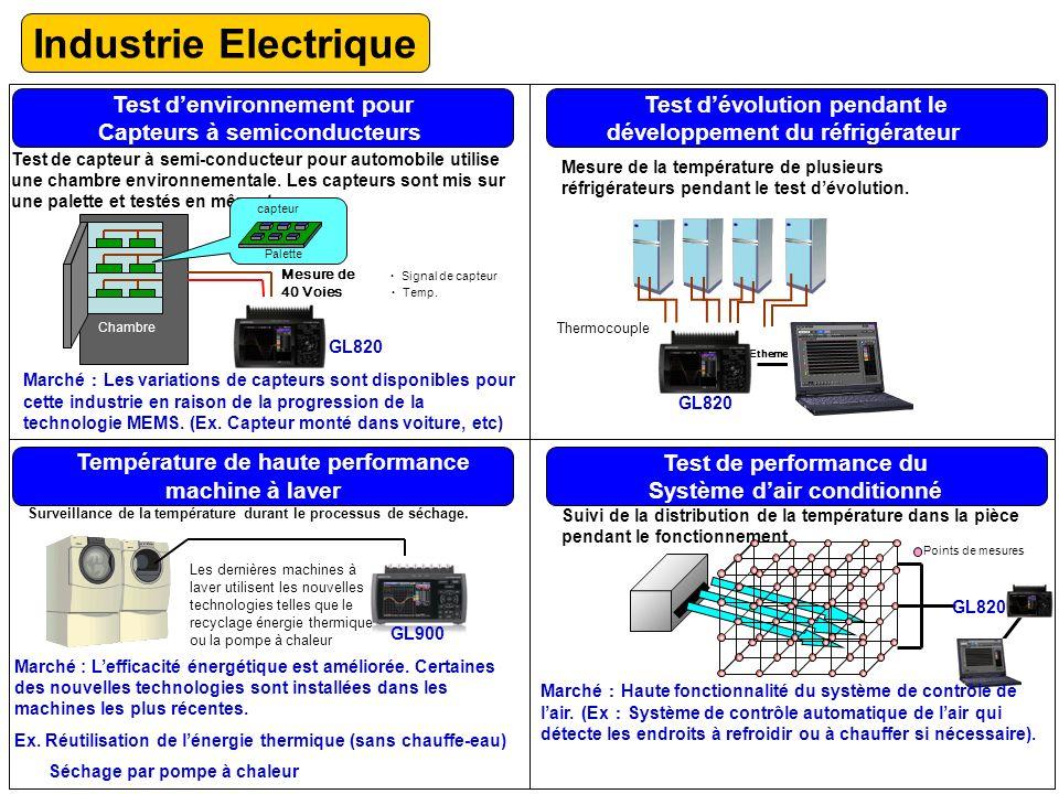 Industrie Electrique Test denvironnement pour Capteurs à semiconducteurs Marché Les variations de capteurs sont disponibles pour cette industrie en ra