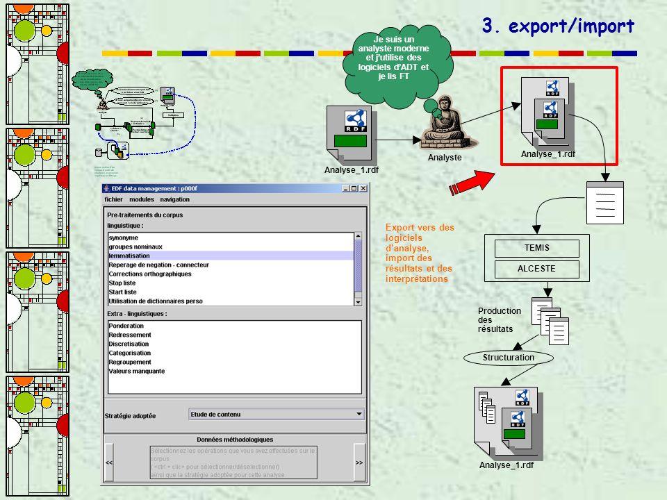 Analyste TEMIS ALCESTE Structuration Analyse_1.rdf Je suis un analyste moderne et jutilise des logiciels dADT et je lis FT Production des résultats Export vers des logiciels danalyse, import des résultats et des interprétations 3.