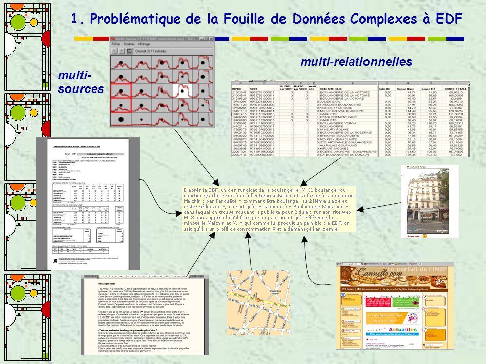 1. Problématique de la Fouille de Données Complexes à EDF multi- sources multi-relationnelles