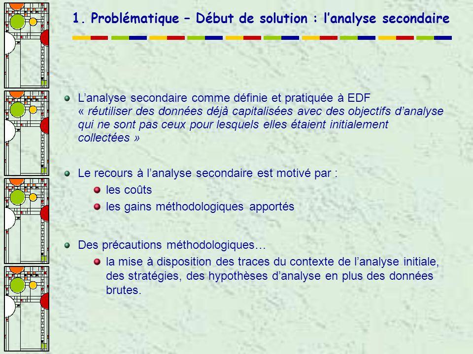 Lanalyse secondaire comme définie et pratiquée à EDF « réutiliser des données déjà capitalisées avec des objectifs danalyse qui ne sont pas ceux pour