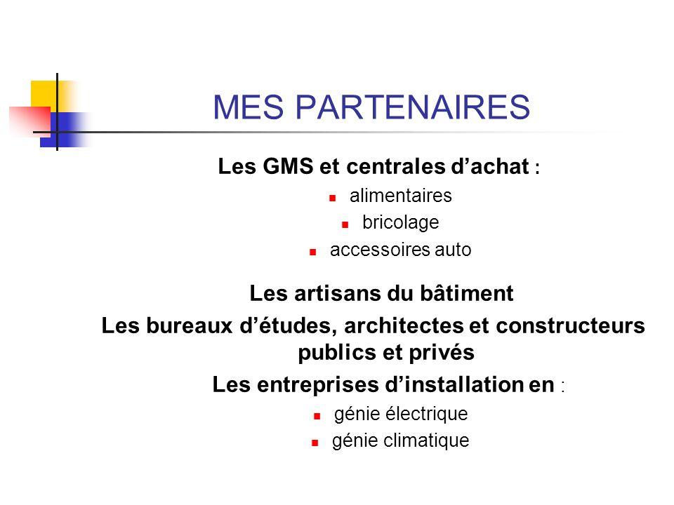 MES PARTENAIRES Les GMS et centrales dachat : alimentaires bricolage accessoires auto Les artisans du bâtiment Les bureaux détudes, architectes et con