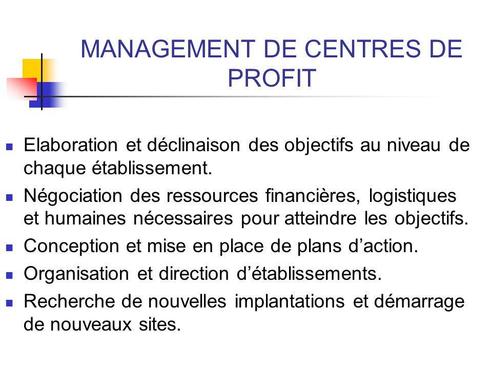 MANAGEMENT DE CENTRES DE PROFIT Elaboration et déclinaison des objectifs au niveau de chaque établissement. Négociation des ressources financières, lo