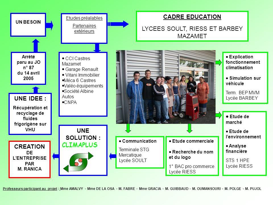 UN BESOIN Arrêté paru au JO n° 87 du 14 avril 2005 UNE IDEE : Récupération et recyclage de fluides frigorigène sur VHU Etudes préalables Partenaires e