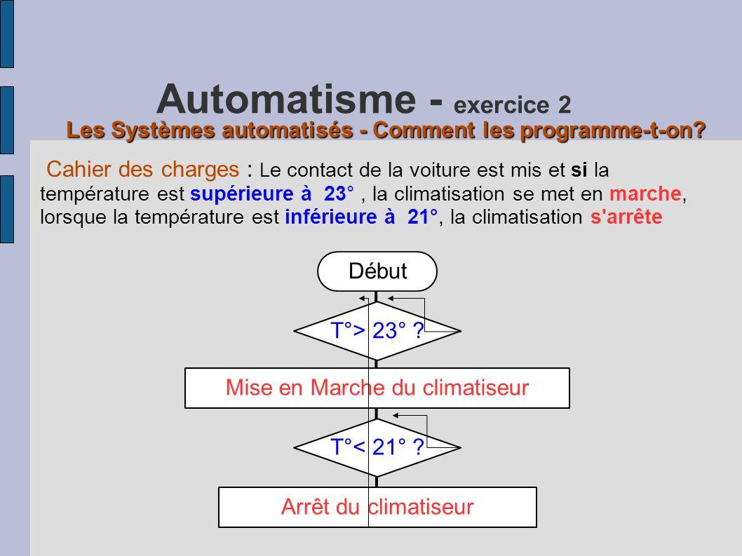 Automatisme - exercice 2 Les Systèmes automatisés - Comment les programme-t-on.