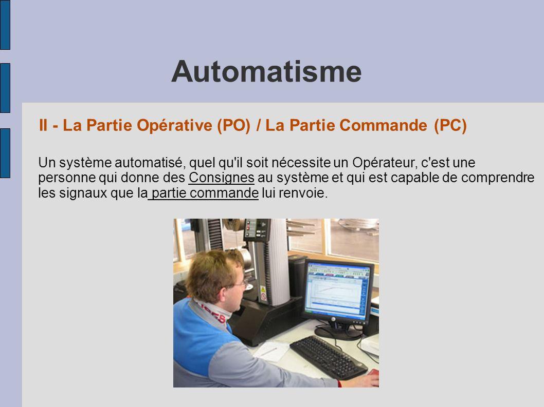 II - La Partie Opérative (PO) / La Partie Commande (PC) Un système automatisé, quel qu il soit nécessite un Opérateur, c est une personne qui donne des Consignes au système et qui est capable de comprendre les signaux que la partie commande lui renvoie.
