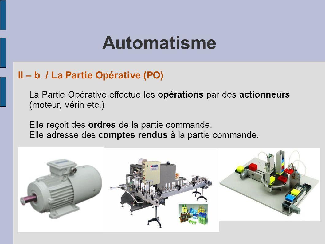 La Partie Opérative effectue les opérations par des actionneurs (moteur, vérin etc.) Elle reçoit des ordres de la partie commande.