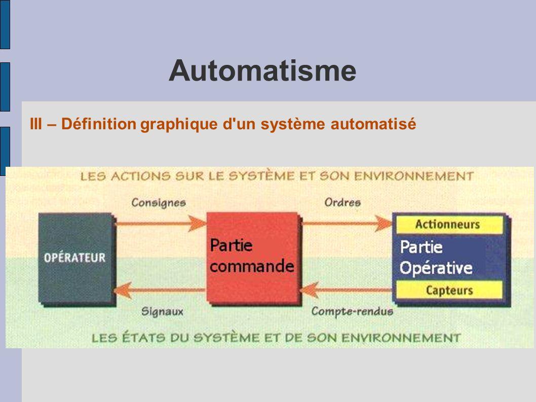 Automatisme III – Définition graphique d un système automatisé