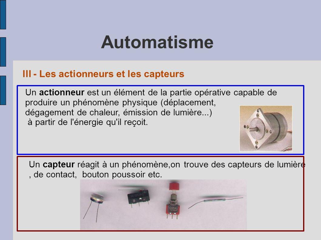 lll - Les actionneurs et les capteurs Un actionneur est un élément de la partie opérative capable de produire un phénomène physique (déplacement, dégagement de chaleur, émission de lumière...) à partir de l énergie qu il reçoit.