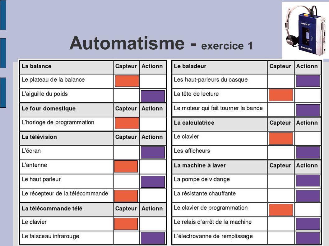 Automatisme - exercice 1