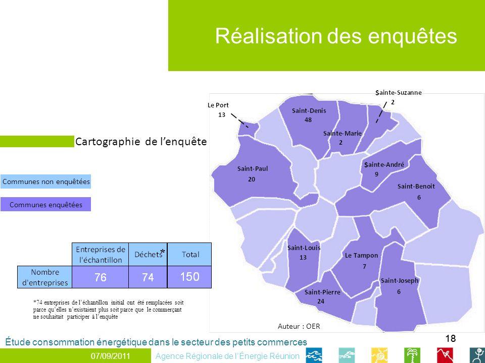 18 Déroulement des enquêtes date Communes enquêtées Communes non enquêtées Cartographie de lenquête Étude consommation énergétique dans le secteur des