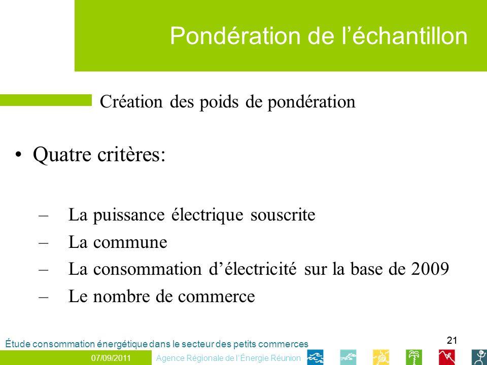 21 Création des poids de pondération Quatre critères: – La puissance électrique souscrite – La commune – La consommation délectricité sur la base de 2