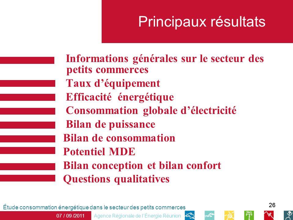 26 Informations générales sur le secteur des petits commerces Taux déquipement Efficacité énergétique Consommation globale délectricité Bilan de puiss