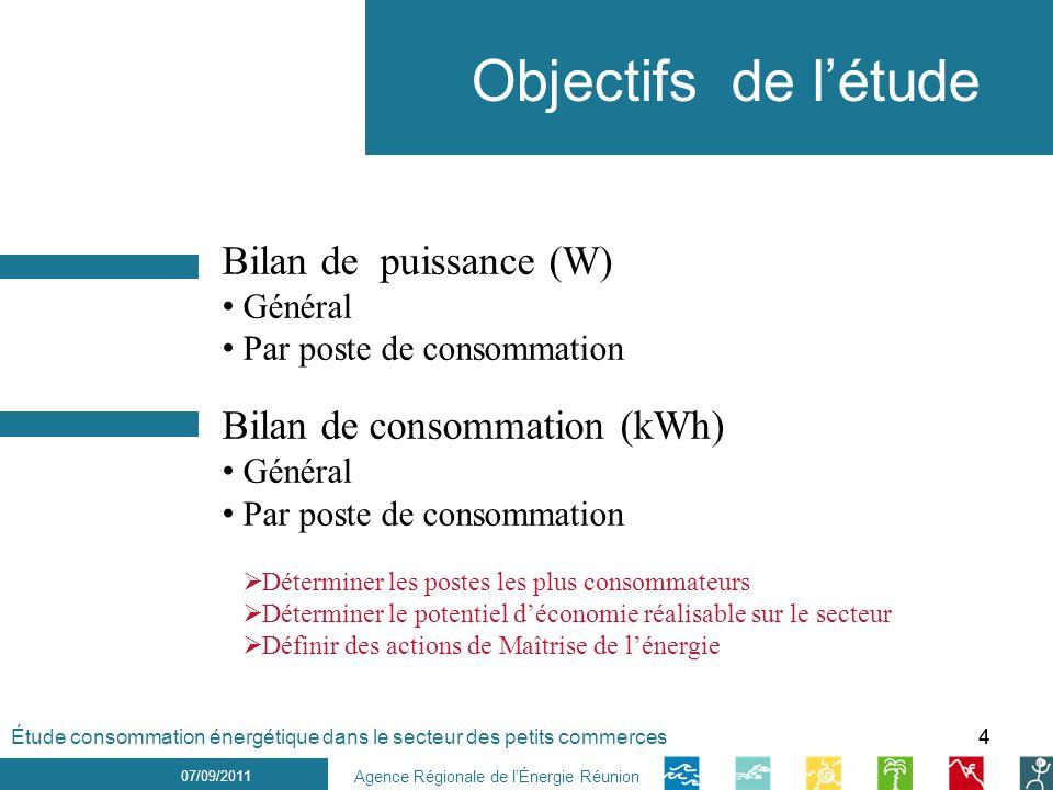 15 Echantillon Agence Régionale de lÉnergie Réunion Étude consommation énergétique dans le secteur des petits commerces 07/09/2011 3ème étape: consommations électriques < 300 heures / an