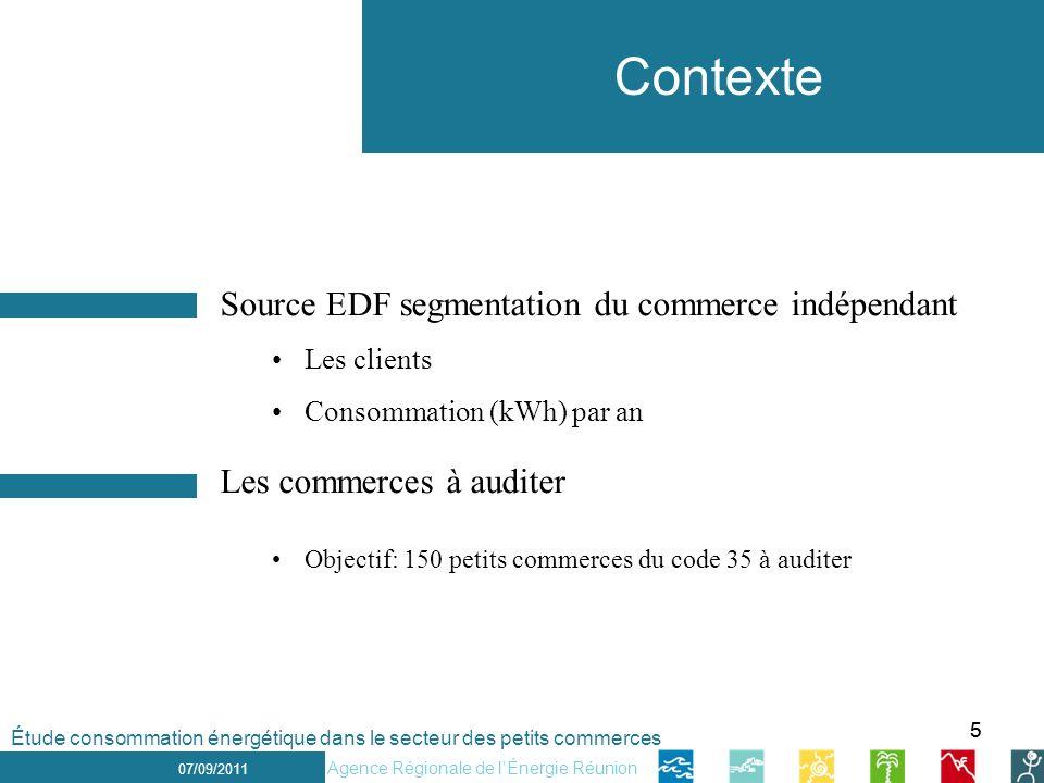 55 1 er décembre 2010 Contexte 07/09/2011 Agence Régionale de lÉnergie Réunion Source EDF segmentation du commerce indépendant Les clients Consommatio
