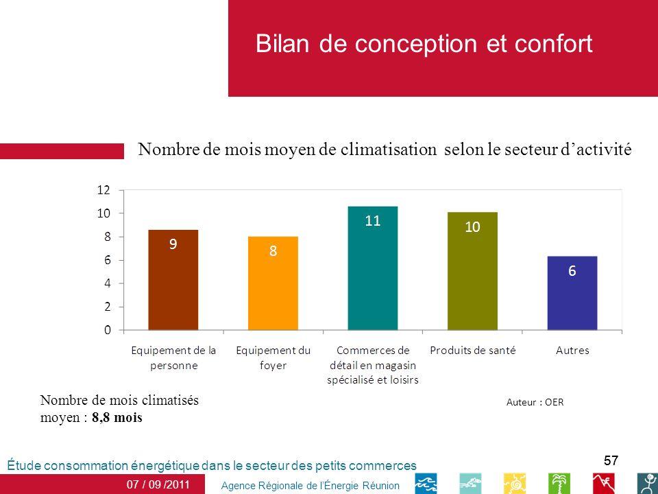 57 date Agence Régionale de lÉnergie Réunion Nombre de mois moyen de climatisation selon le secteur dactivité 07 / 09 /2011 Étude consommation énergét