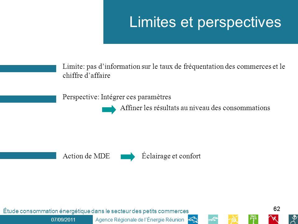 62 Limite: pas dinformation sur le taux de fréquentation des commerces et le chiffre daffaire Perspective: Intégrer ces paramètres Affiner les résulta