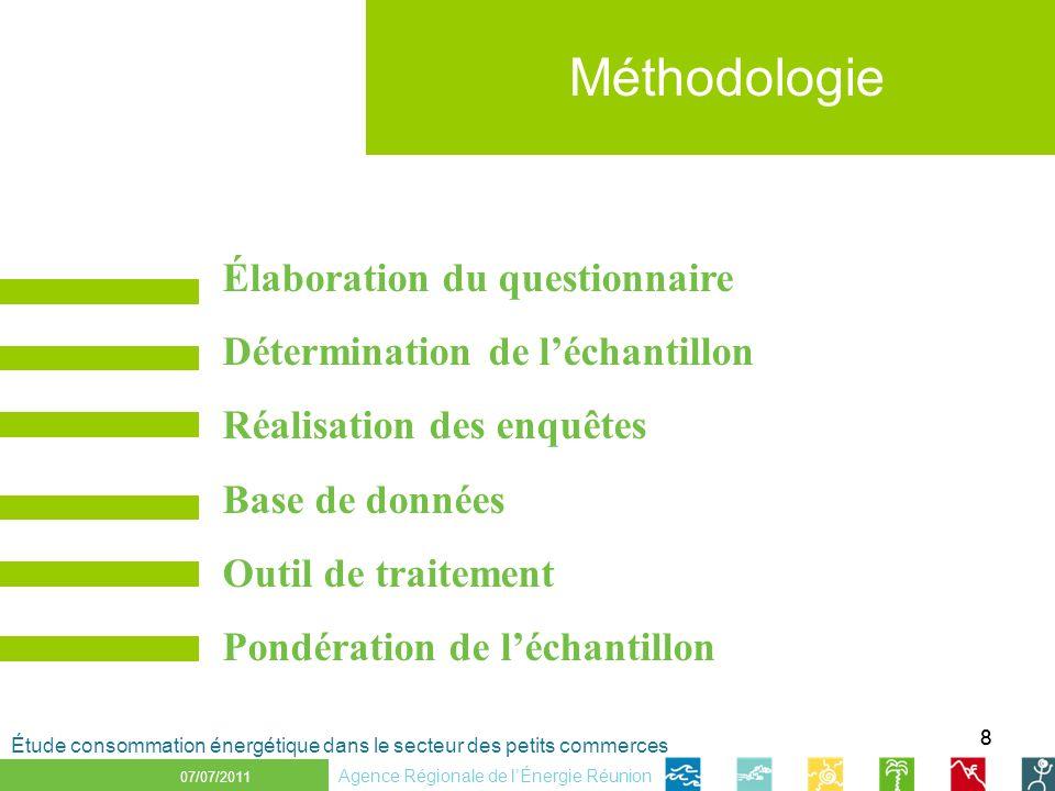 88 1 er décembre 2010 Méthodologie 07/07/2011 Agence Régionale de lÉnergie Réunion Étude consommation énergétique dans le secteur des petits commerces